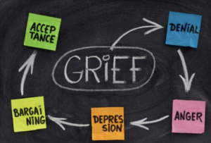 blackboard of 5 stages of grief